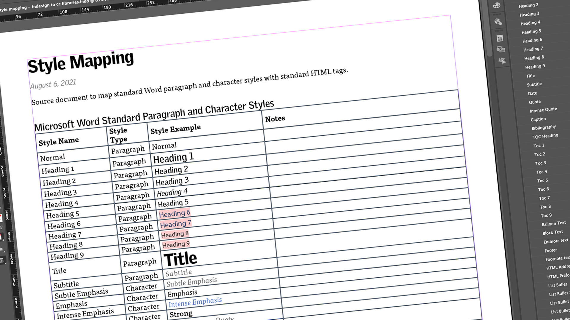 An InDesign file listing all the standard Microsoft Word paragraph and character styles imported into and defined in InDesign with examples.